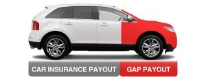 gap-insurance